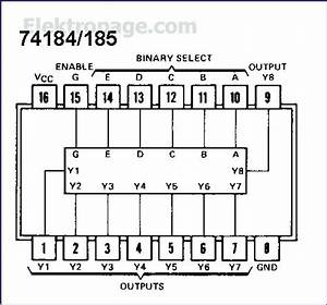 74184 Ic Pinout Diagram