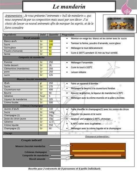 logiciel fiche technique cuisine trophée florian 2014 au cfa mfr de michel mont