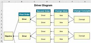 Tree Diagram In Excel For Lean Six Sigma