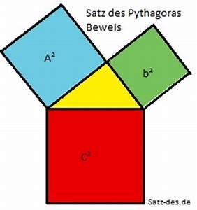 Flächeninhalt Fünfeck Berechnen : was bedeutet der satz des pythagoras eigentlich schule mathe mathematik ~ Themetempest.com Abrechnung