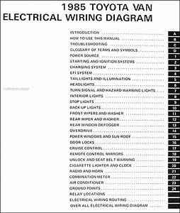 1985 Toyota Van Wiring Diagram Manual Original