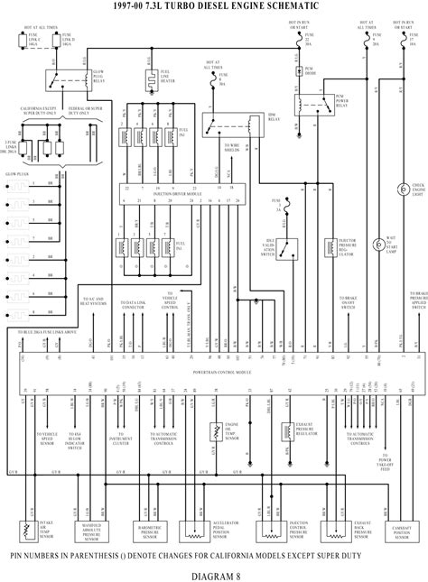 I NEED A WIRING DIAGRAM FOR A 2000 F250 FOR THE SIGNALS