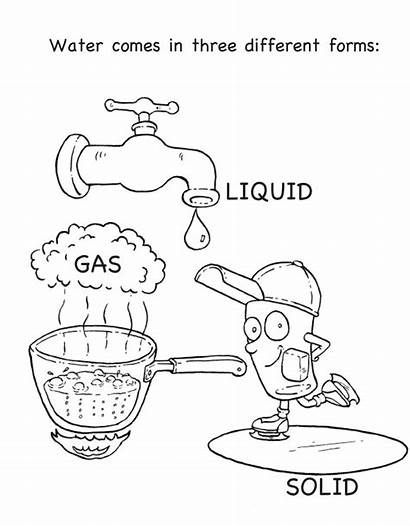 Matter States Coloring Solid Gas Liquid Pages