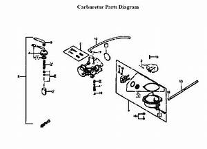 Just Take It  Honda C70 Parts Catalog  4