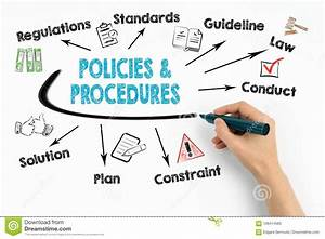 Policies And Procedures Concept  Chart With Keywords And