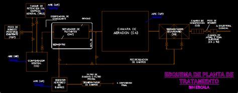 wastewater treatment plant design  autocad cad