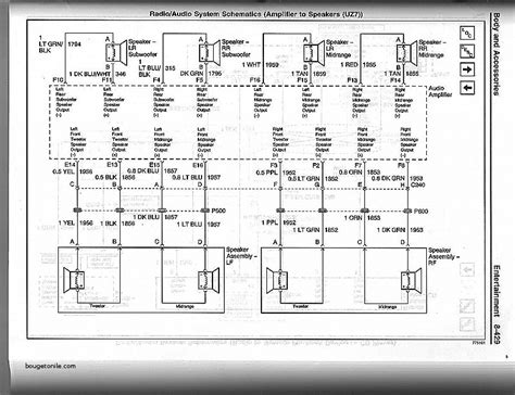 outstanding stereo wiring diagram for 2003 pontiac grand