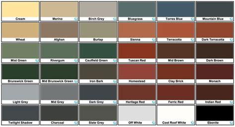dulux exterior paint colour chart dasmu us