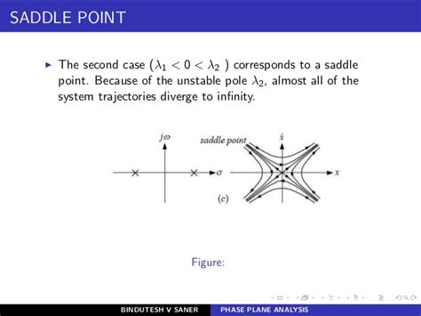 phase plane analysis nonlinear saddle point stability unstable node