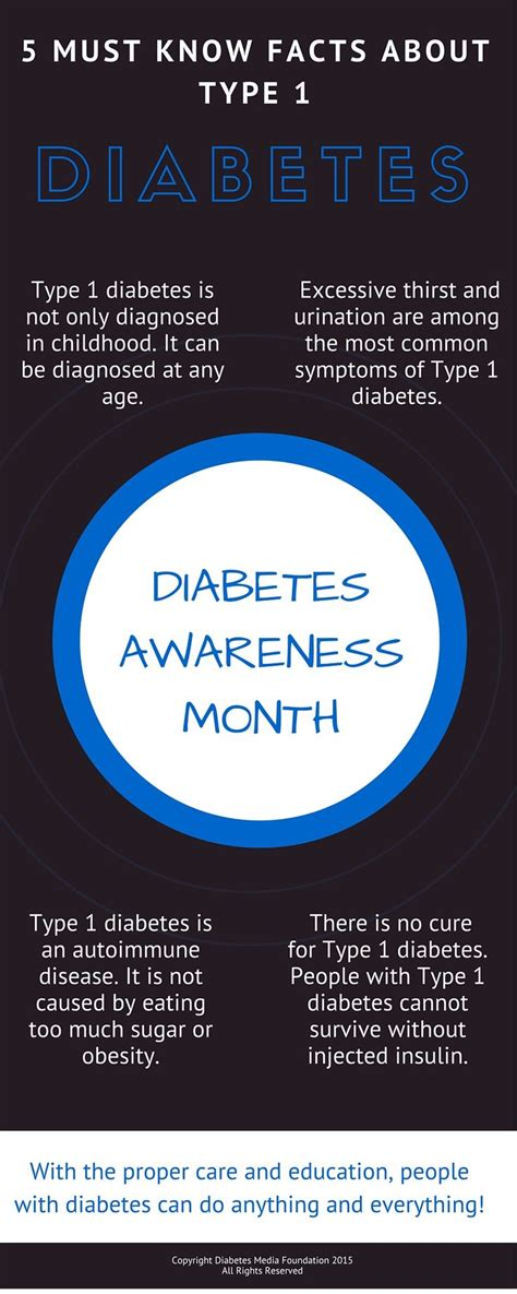 Best 25+ Diabetes Awareness Ideas On Pinterest  Type One. Bold Decals. Phantom Logo. Shaded Lettering. Indoor Banner Printing. Child's Signs. Cow Stickers. Nutrition Signs. Fancy Blank Labels