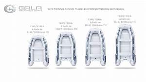 Suzuki Aix En Provence : j boats 122 cotation et annonces argus marine ~ Gottalentnigeria.com Avis de Voitures