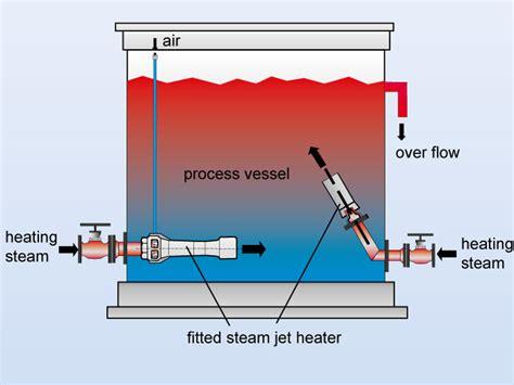Boiler Oder Durchlauferhitzer Stromverbrauch by Boiler Stromverbrauch Berechnen Physik Boiler