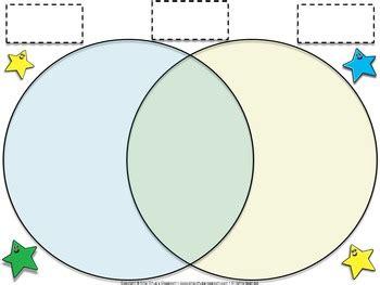 Venn Diagram Of State Of Matter by Matter Solids And Liquids States Of Matter Venn Diagram