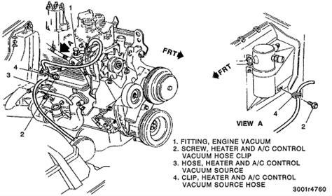 Have Chevy Astro Van Where The Main Vacuum