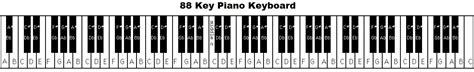 piano keyboard diagram keys  notes