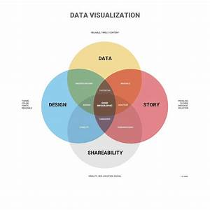 What is Data Visualization? - Infogram