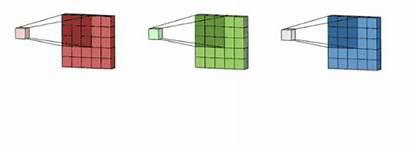 Graph Convolutional Convolution Deep Networks Geometric Learning