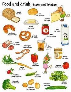 Food Vocab Z Germany Language German Language German
