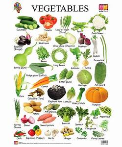 vegetables chart - Google Search | food | Pinterest ...