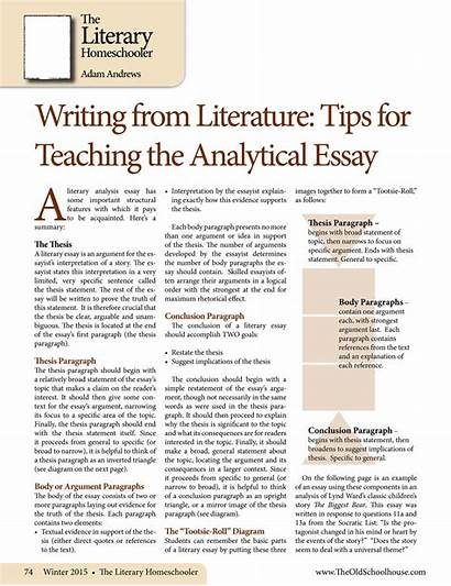 Writing Essay Literary Literature Teaching Analysis English