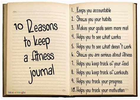 fitness journal stay healthy fitness food journals can help us get back on track sooner than later