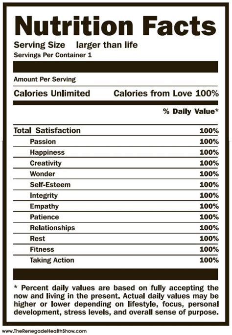 total satisfaction nutrition facts percent daily values