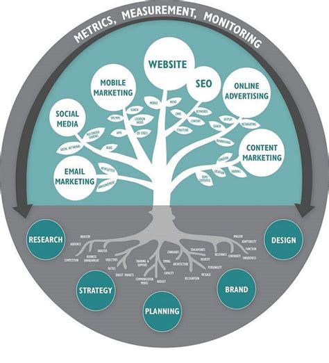 Professional Seo Services - professional seo services