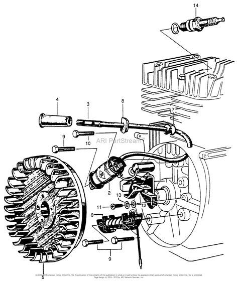 Honda Engines Engine Jpn Vin Parts