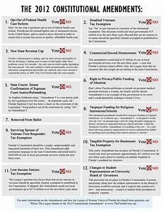 Amendments 1 27 summary