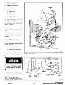 Bobcat 620 Skid Steer Loader Service Manual Pdf