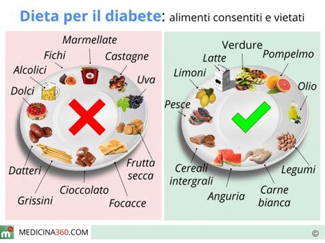 diabete alimentare sintomi dieta per diabete alimenti e 249 per i diabetici