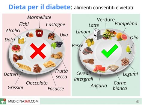 dieta  diabete alimenti  menu   diabetici