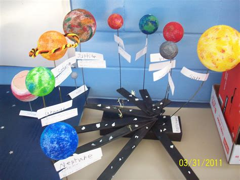 4th Grade Solar System Project Deacons Project
