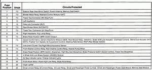 04 Ford Explorer Fuse Box Diagram