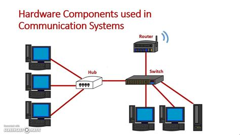 Hardware Components Used Communication Systems Part