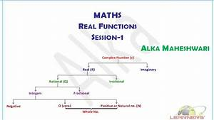 High School Math Video Lectures Grade 11 And 12 Function