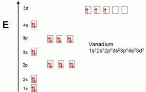 Chemistry Symbols Valency Chart Main Qimg C74364cccbe50d4bc3ceb3fee7dd67c6 Dynamic