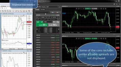 forex trading platform ecn forex platform comparison fxpro xtrader mb