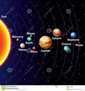 Solar System Colorful Vector Background Stock Photography ...