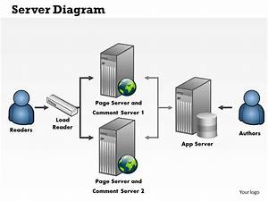 0414 Server Diagram Powerpoint