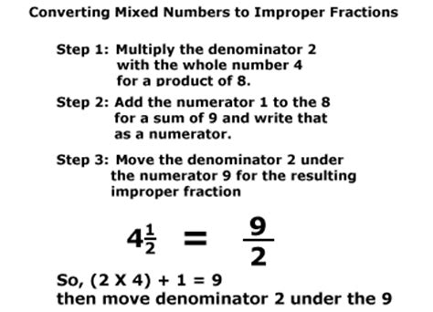 Ricksmath Fraction Tips And Tricks 1