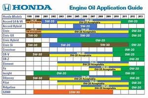 2013 Honda Odyssey Service Manual