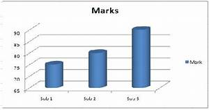 Displaying Charts In Sharepoint Using Excel Services