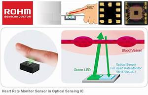 Rohm Bh1790glc Optical Heart Rate Monitor Sensor