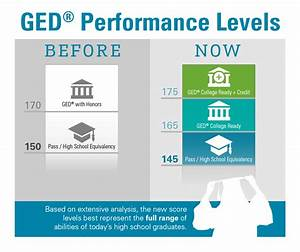 Performance Level Berechnen : ged adult basic education program bishop state community college ~ Themetempest.com Abrechnung
