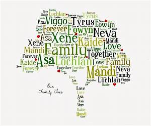 word art review big family organised chaos With personalised word art template