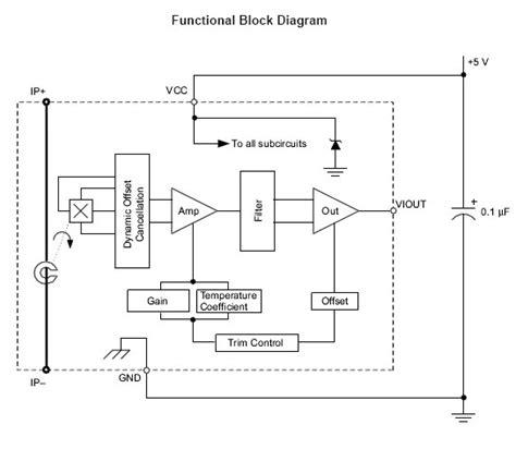 Voltage Divider Convert Into Range