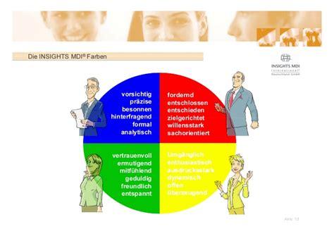 charakter farben test basispr 228 sentation insights mdi 174