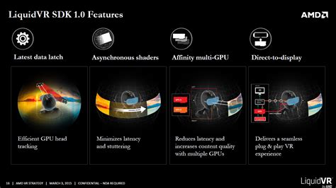 amd throws support  vr    latency anti