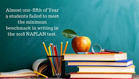 Maybe you would like to learn more about one of these? NAPLAN 2018: Almost one-fifth of Year 9 students failed to meet minimum standard | Forbes ...